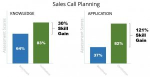 sales-call-planning-graph1
