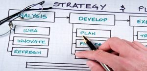 Right Stuff, Strategic plan, business action plan, success to significance